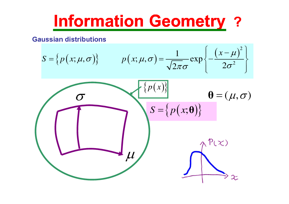 Slide: Information Geometry ? Gaussian distributions  S = { p ( x;  ,  )}   ( x   )2  1   exp  p ( x;  ,  ) =  2 2  2       { p ( x )} S = { p ( x;  )}   = ( , )