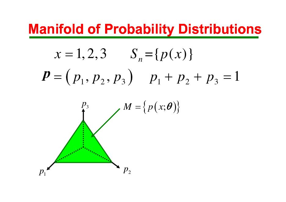 Slide: Manifold of Probability Distributions  x = 1, 2, 3  p = ( p1 , p 2 , p3 ) p3  S n ={ p ( x )} p1 + p 2 + p3 = 1  M = { p ( x; )}  p1  p2