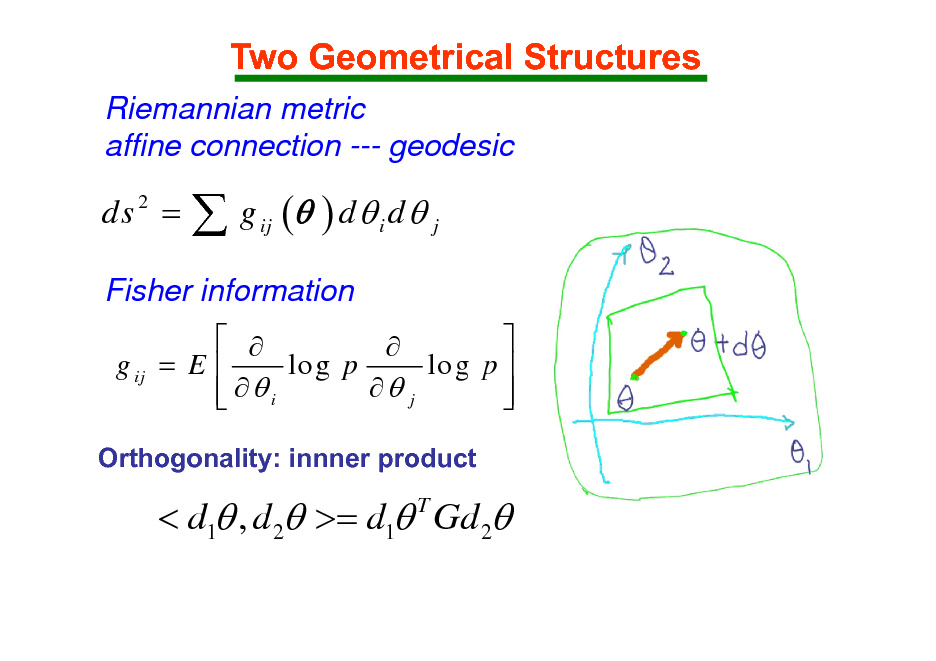 Slide: Two Geometrical Structures Riemannian metric affine connection --- geodesic  ds = 2   g ( ) d  d  ij i  j  Fisher information     g ij = E  lo g p lo g p   j   i    Orthogonality: innner product  < d1 , d 2 >= d1 Gd 2 T