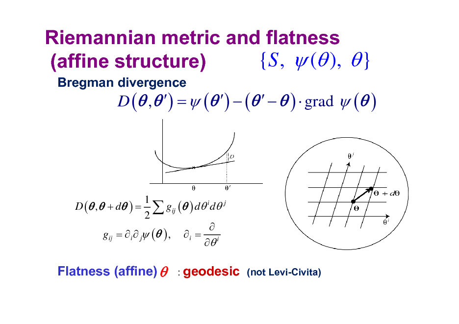 Slide: Riemannian metric and flatness {S ,  ( ),  } (affine structure) Bregman divergence  D ( ,  ) =  ( )  (    )  grad  ( )  D ( ,  + d ) =  1  gij ( ) d i d j 2  gij =  i  j ( ) ,  i = i  : geodesic (not Levi-Civita)  Flatness (affine)