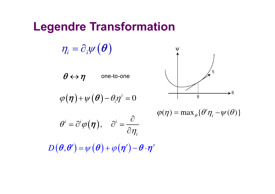 Slide: Legendre Transformation i =  i ( )   one-to-one   ( ) + ( )  i i = 0  =   ( ) , i i    = i i   ( ) = max { ii  ( )}  D ( ,  ) =  ( ) +  ( )