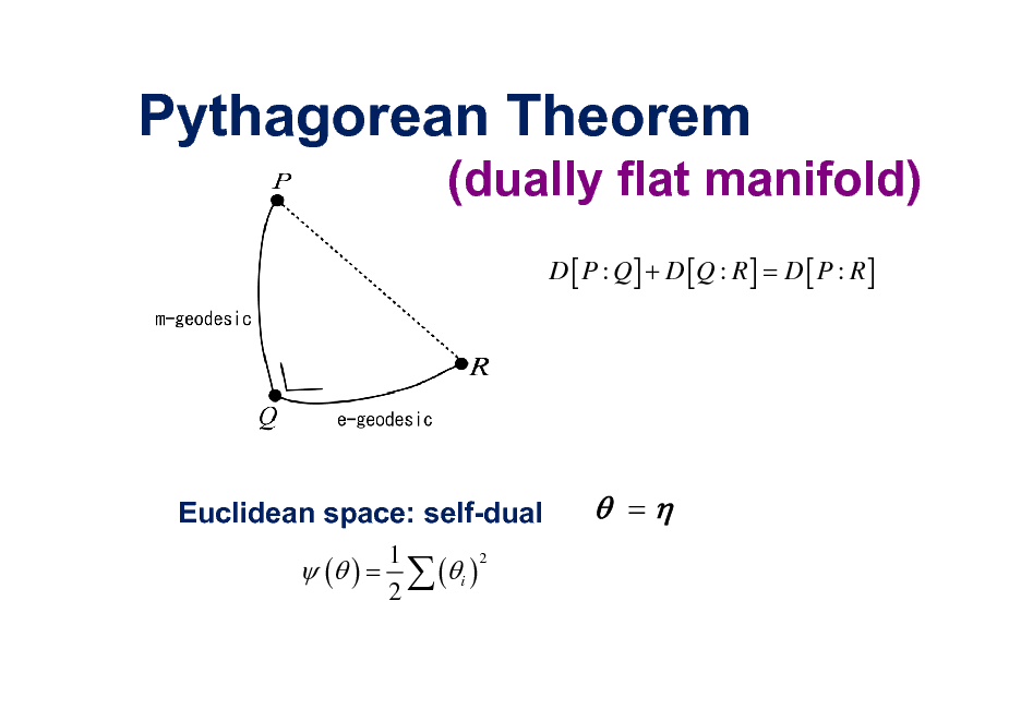 Slide: Pythagorean Theorem (dually flat manifold) D [ P : Q ] + D [Q : R ] = D [ P : R ]  Euclidean space: self-dual  ( ) = 1 2 (i )  2   =