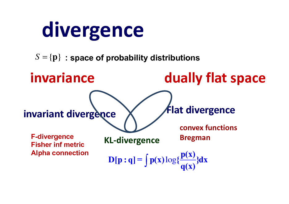 Slide: divergence S = {p} : space of probability distributions  invariance invariantdivergence F-divergence Fisher inf metric Alpha connection  duallyflatspace Flatdivergence convexfunctions Bregman  KLdivergence  p(x) D[p : q] =  p(x) log{ }dx q(x)