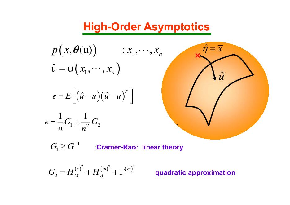 Slide: High-Order Asymptotics p ( x,  (u) )  u = u ( x1 ,L , xn ) : x1 ,L , xn  =x   u  ( u  u )( u  u )T   e=E     1 1 e = G1 + 2 G2 n n  :  G1  G 1 ( e )2  :Cramr-Rao: linear theory ( m )2  G2 = H M + H A  +  ( m )2  quadratic approximation
