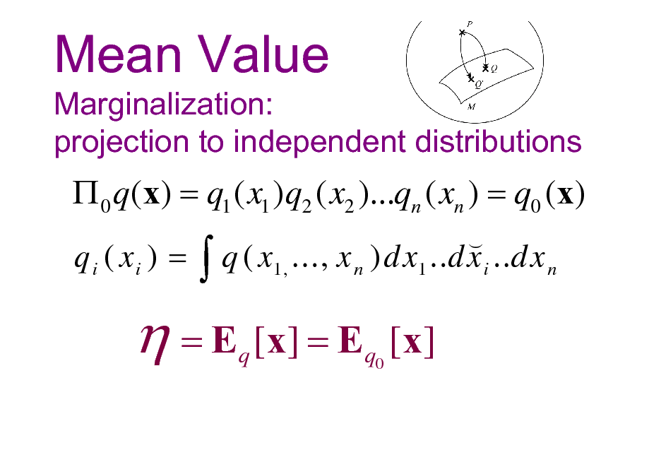 Slide: Mean Value Marginalization: projection to independent distributions   0 q (x) = q1 ( x1 )q2 ( x2 )...qn ( xn ) = q0 (x) ( q i ( x i ) =  q ( x1, ..., x n ) d x1 ..d x i ..d x n   = E [ x] = E q  q0  [ x]