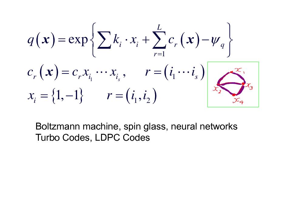 Slide:   q ( x ) = exp  ki  xi +  cr ( x )  q  r =1   cr ( x ) = cr xi1 L xis , r = ( i1 L is ) L  q Boltzmann p { wijspin jglass, neural } ( x ) = ex machine, xi x +  hi xi networks Turbo Codes, LDPC Codes  xi = {1, 1}  r = ( i1 , i2 )