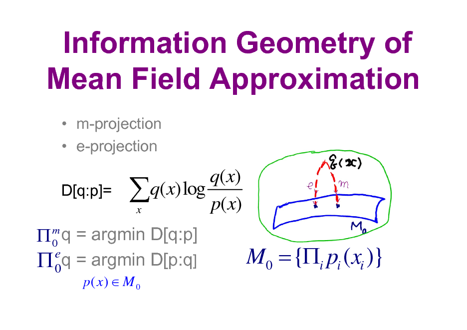 Slide: Information Geometry of Mean Field Approximation  m-projection  e-projection D[q:p]= m 0  q(x) q(x)log p(x) x   q = argmin D[q:p]    e q 0  = argmin D[p:q] p( x )  M 0  M0 = {i pi ( xi )}