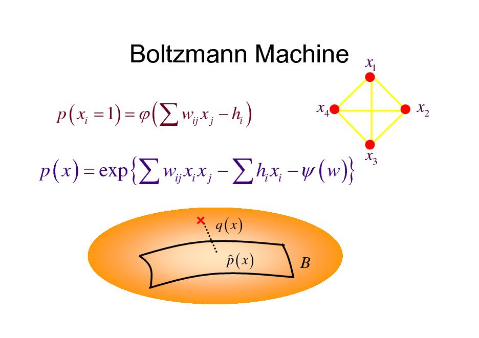 Slide: Boltzmann Machine p ( xi = 1) =  (  wij x j  hi ) x4  x1 x2 x3  p ( x ) = exp { wij xi x j   hi xi  ( w )} q ( x)  p ( x)  B