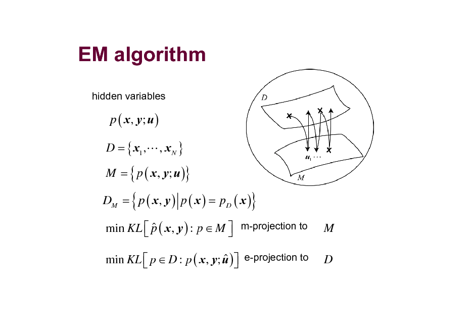 Slide: EM algorithm hidden variables  p ( x , y; u ) D = { x1 ,L , x N } M = { p ( x , y; u )}  DM = p ( x , y ) p ( x ) = pD ( x )  {  } M D  min KL  p ( x , y ) : p  M  m-projection to     min KL  p  D : p ( x , y; u )  e-projection to
