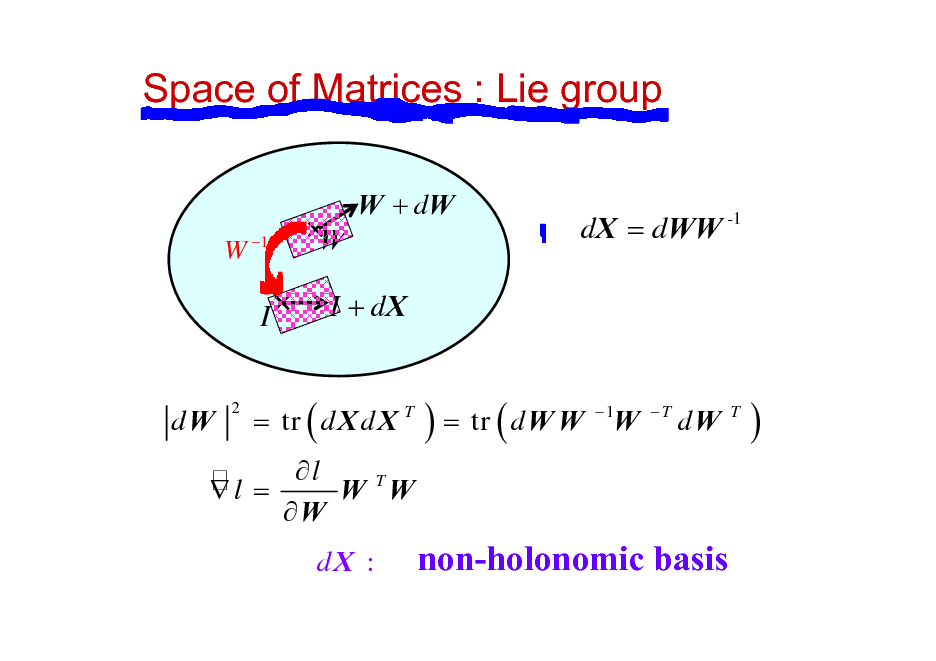 Slide: Space of Matrices : Lie group W + dW W 1  W  dX = dWW -1  I dW 2  I + dX  = tr ( d X d X T  ) = tr ( d W W  1  W  T  dW  T  )  l W TW l = W dX :  non-holonomic basis