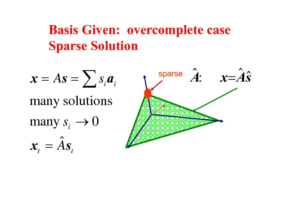 Slide: Basis Given: overcomplete case Sparse Solution  x = As =  si ai many solutions many si  0  x = As t t  sparse   A:   x = As