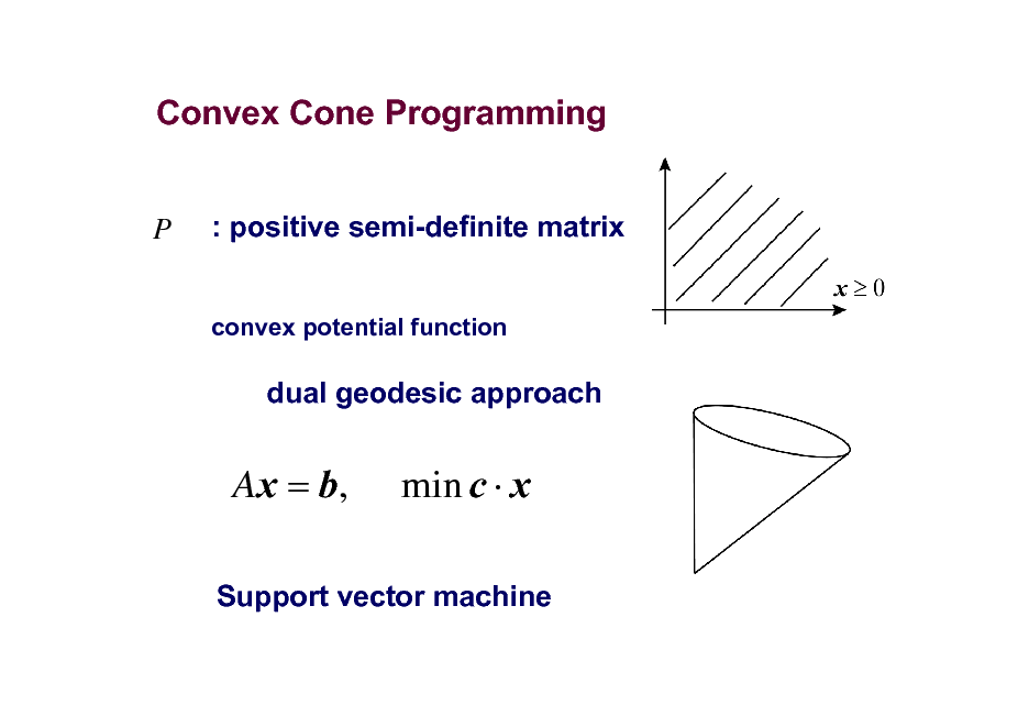 Slide: Convex Cone Programming : positive semi-definite matrix convex potential function  P  dual geodesic approach  Ax = b,  min c  x  Support vector machine