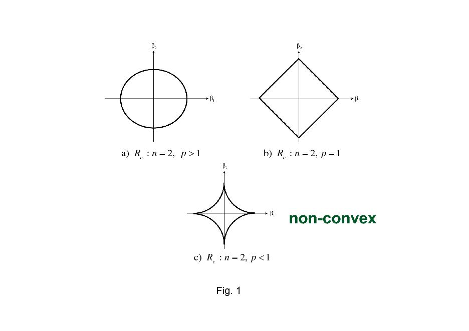 Slide: a) Rc : n = 2, p > 1  b) Rc : n = 2, p = 1  non-convex c) Rc : n = 2, p < 1 Fig. 1