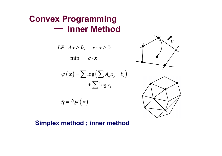 Slide: Convex Programming  Inner Method LP : Ax  b, min  c x  0 c x   ( x ) =  log (  Aij x j  bi ) +  log xi   =  i ( x )  Simplex method ; inner method