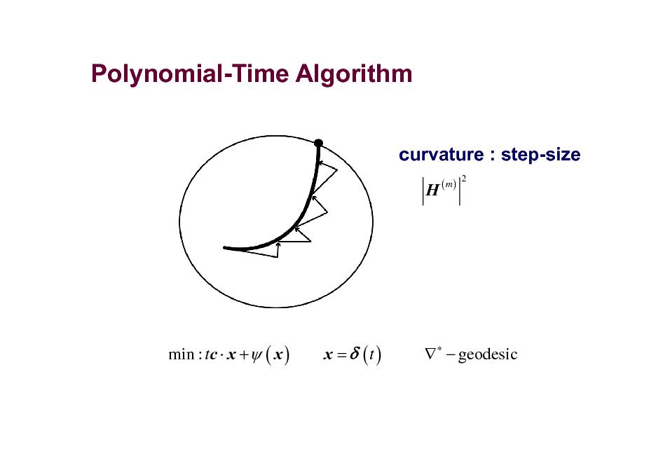 Slide: Polynomial-Time Algorithm curvature : step-size H ( m) 2  min : tc  x + ( x )  x =  (t )    geodesic