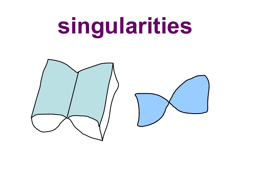 Slide: singularities