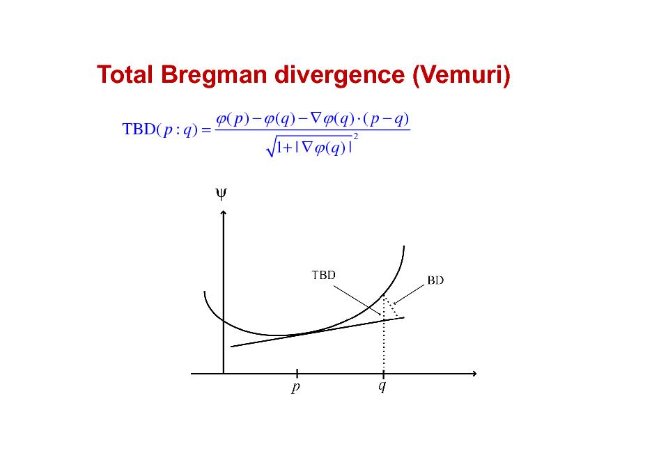 Slide: Total Bregman divergence (Vemuri) TBD( p : q) =   ( p )   ( q )   ( q )  ( p  q ) 1+ |  (q ) | 2