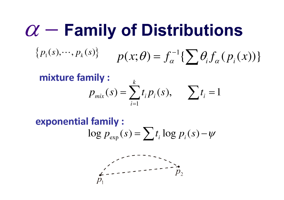 Slide:   Family of Distributions { p1 ( s),L , pk ( s)}  p ( x; ) = f { i f ( pi ( x))} 1  mixturefamily: k pmix ( s ) =  ti pi ( s ), i =1  t  i  =1  exponentialfamily: log pexp ( s ) =  ti log pi ( s )