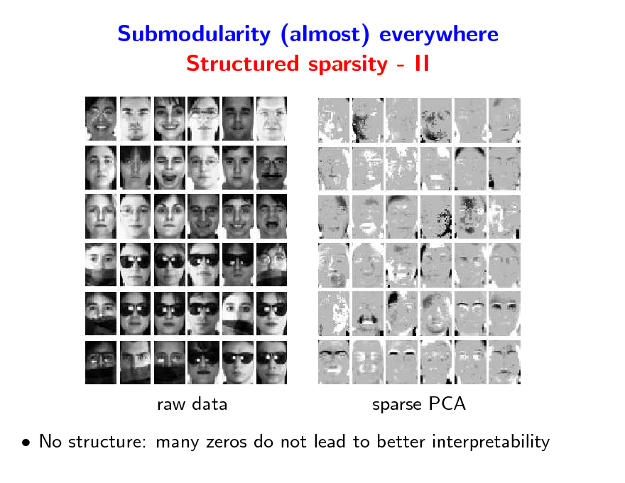 Slide: Submodularity (almost) everywhere Structured sparsity - II  raw data  sparse PCA   No structure: many zeros do not lead to better interpretability