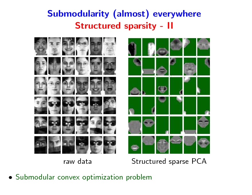 Slide: Submodularity (almost) everywhere Structured sparsity - II  raw data  Structured sparse PCA   Submodular convex optimization problem