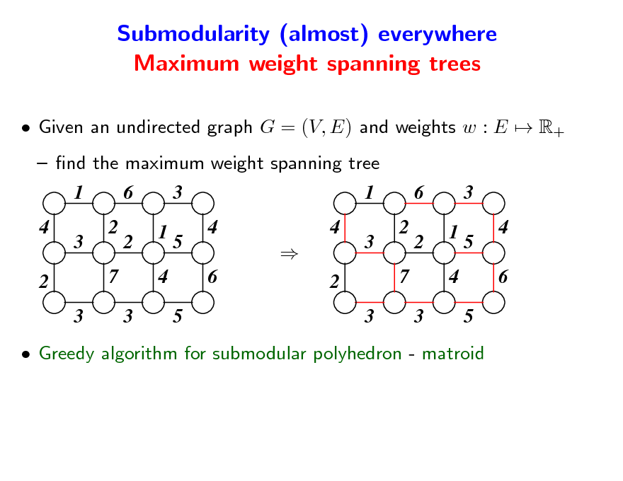 Slide: Submodularity (almost) everywhere Maximum weight spanning trees  Given an undirected graph G = (V, E) and weights w : E  R+  nd the maximum weight spanning tree  1 4 2 3 3 2 7  6 2 1 4 3  3 5 4 6 5   1 4 2 3 3 2 7  6 2 1 4 3  3 5 4 6 5   Greedy algorithm for submodular polyhedron - matroid