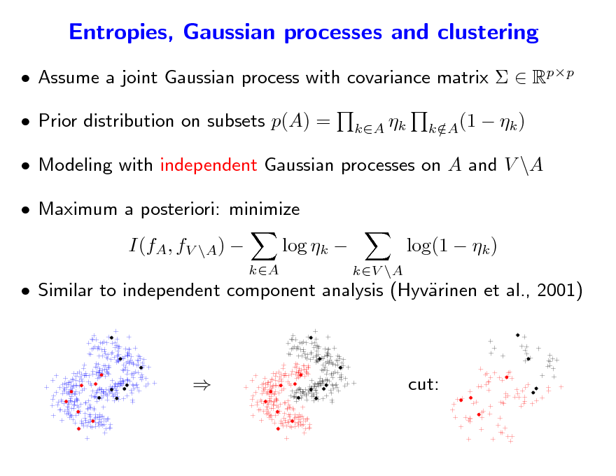 Slide: Entropies, Gaussian processes and clustering  Assume a joint Gaussian process with covariance matrix   Rpp  Prior distribution on subsets p(A) = kA k kA(1 /   k )   Modeling with independent Gaussian processes on A and V \A  Maximum a posteriori: minimize I(fA, fV \A)  kA  log k    Similar to independent component analysis (Hyvrinen et al., 2001) a  kV \A  log(1  k )    cut: