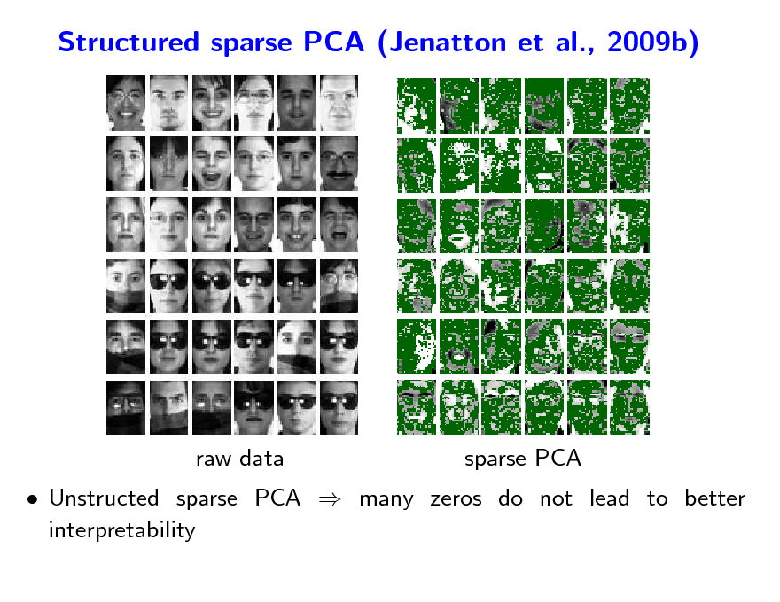 Slide: Structured sparse PCA (Jenatton et al., 2009b)  raw data  sparse PCA   Unstructed sparse PCA  many zeros do not lead to better interpretability