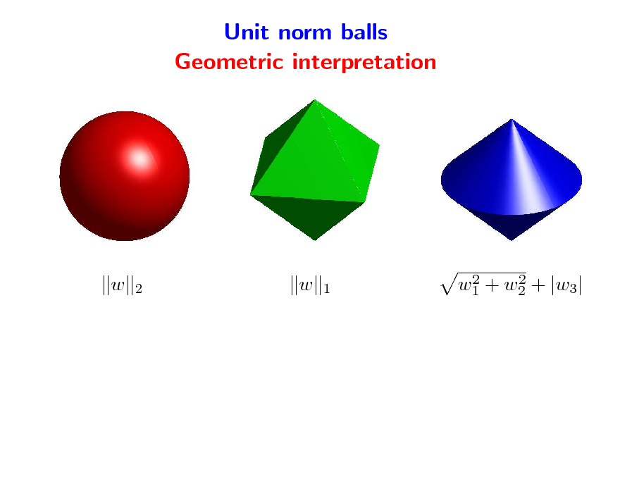 Slide: Unit norm balls Geometric interpretation  w  2  w  1  2 2 w1 + w2 + |w3|