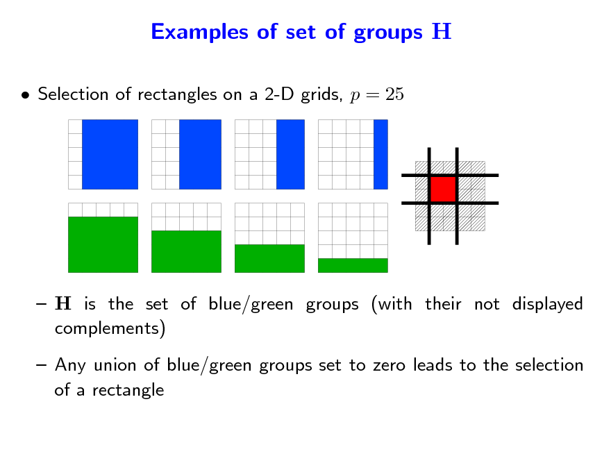 Slide: Examples of set of groups H  Selection of rectangles on a 2-D grids, p = 25   H is the set of blue/green groups (with their not displayed complements)  Any union of blue/green groups set to zero leads to the selection of a rectangle