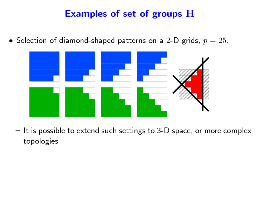 Slide: Examples of set of groups H  Selection of diamond-shaped patterns on a 2-D grids, p = 25.   It is possible to extend such settings to 3-D space, or more complex topologies
