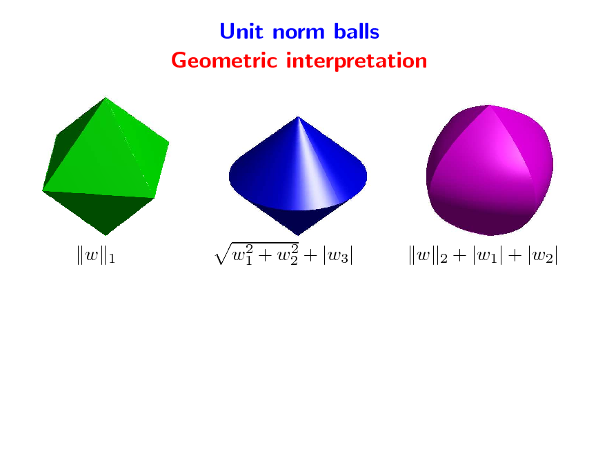 Slide: Unit norm balls Geometric interpretation  w  1  2 2 w1 + w2 + |w3|  w  2  + |w1| + |w2|