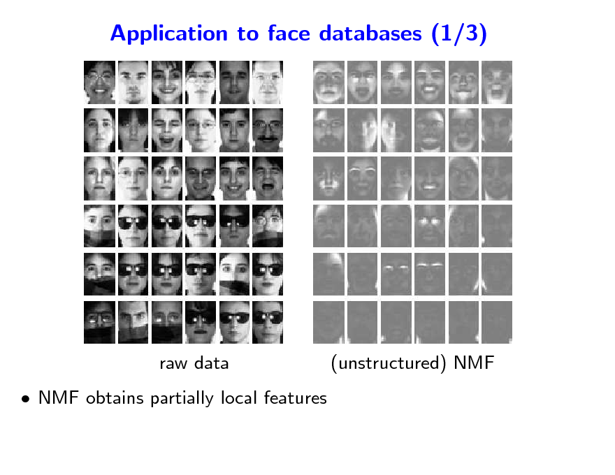 Slide: Application to face databases (1/3)  raw data  NMF obtains partially local features  (unstructured) NMF