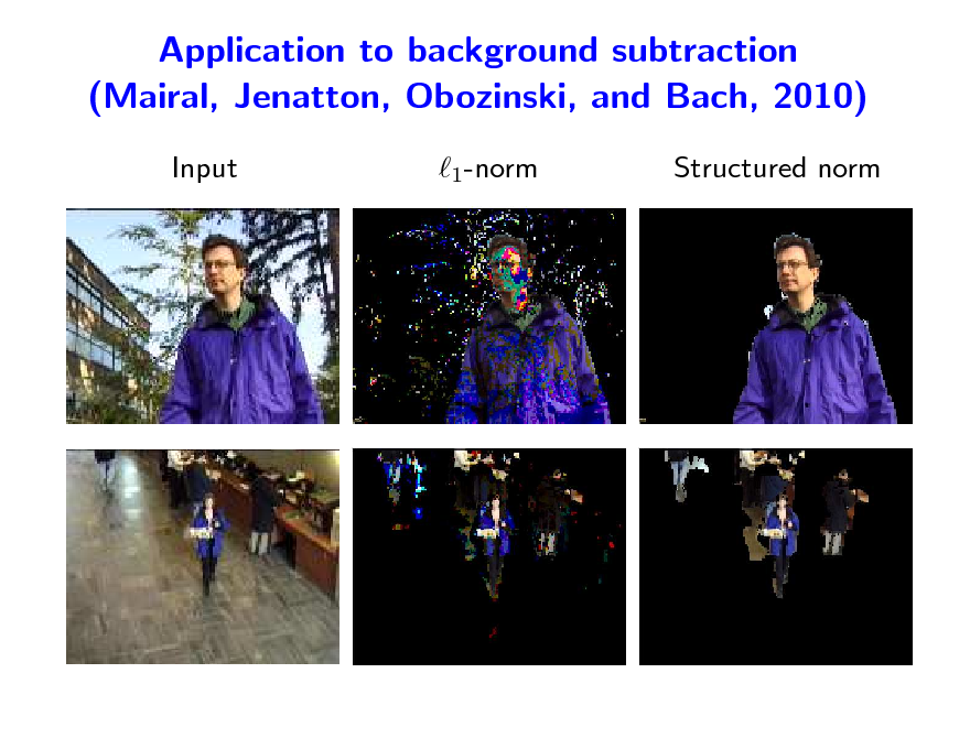 Slide: Application to background subtraction (Mairal, Jenatton, Obozinski, and Bach, 2010) Input 1-norm Structured norm