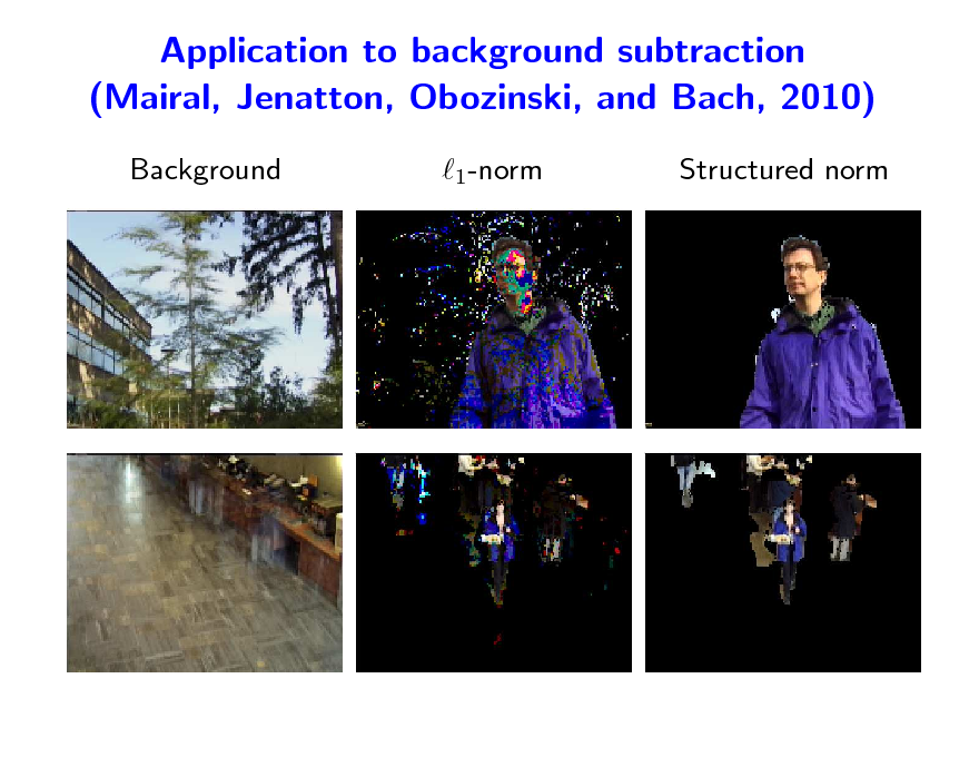 Slide: Application to background subtraction (Mairal, Jenatton, Obozinski, and Bach, 2010) Background 1-norm Structured norm