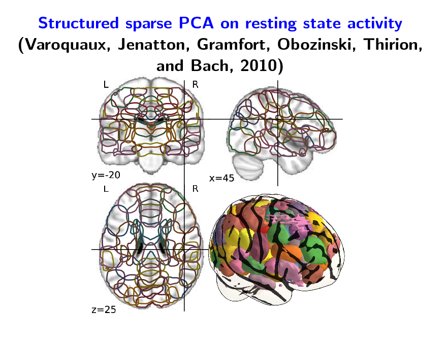 Slide: Structured sparse PCA on resting state activity (Varoquaux, Jenatton, Gramfort, Obozinski, Thirion, and Bach, 2010)