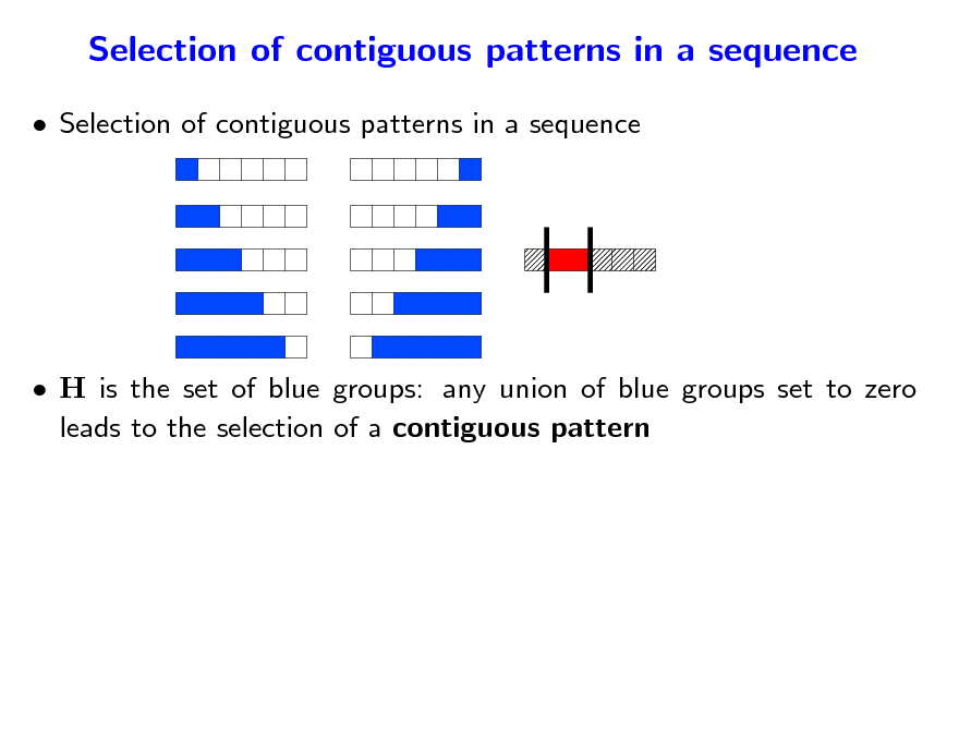 Slide: Selection of contiguous patterns in a sequence  Selection of contiguous patterns in a sequence   H is the set of blue groups: any union of blue groups set to zero leads to the selection of a contiguous pattern