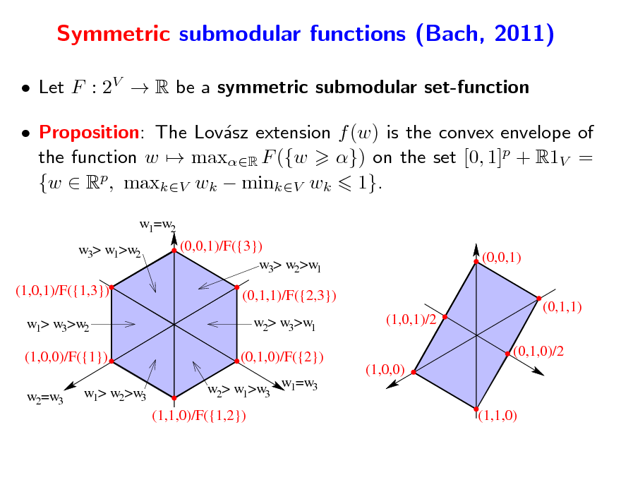 Slide: Symmetric submodular functions (Bach, 2011)  Let F : 2V  R be a symmetric submodular set-function  Proposition: The Lovsz extension f (w) is the convex envelope of a the function w  maxR F ({w }) on the set [0, 1]p + R1V = {w  Rp, maxkV wk  minkV wk 1}. w1=w2 w3> w1>w2 (1,0,1)/F({1,3}) w1> w3>w2 (1,0,0)/F({1}) w2=w3 w1> w2>w3 (0,0,1)/F({3}) w3> w2>w1 (0,1,1)/F({2,3}) w2> w3>w1 (0,1,0)/F({2}) w2> w1>w3 w1=w3 (1,1,0)/F({1,2}) (1,0,1)/2 (1,0,0) (1,1,0) (0,0,1) (0,1,1) (0,1,0)/2