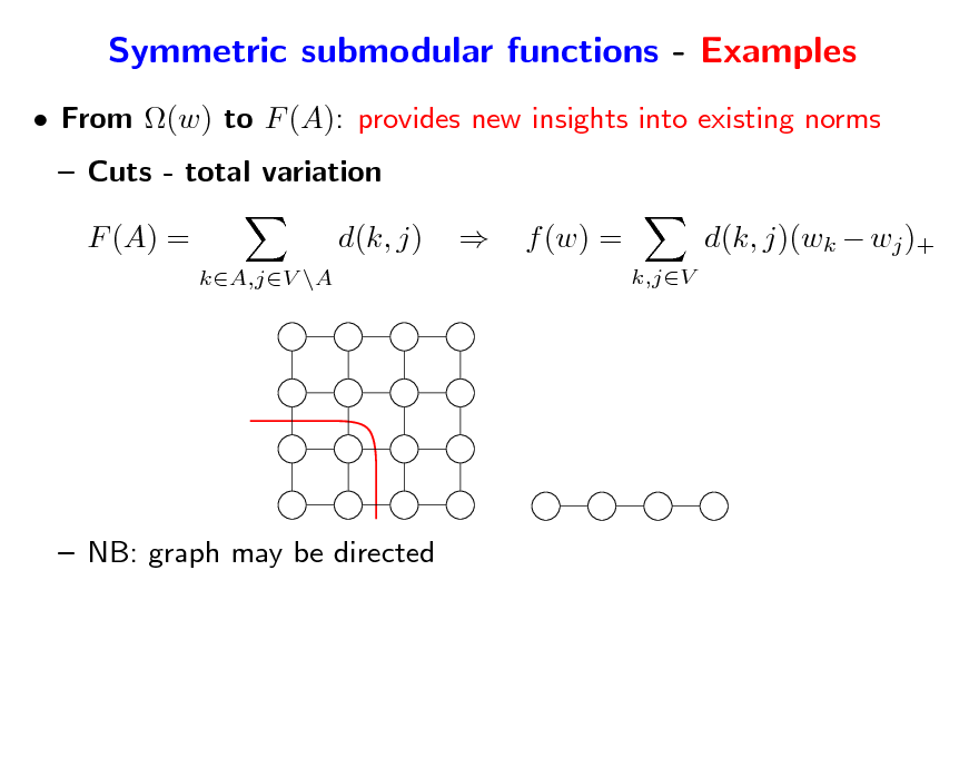 Slide: Symmetric submodular functions - Examples  From (w) to F (A): provides new insights into existing norms  Cuts - total variation F (A) = kA,jV \A  d(k, j)    f (w) = k,jV  d(k, j)(wk  wj )+   NB: graph may be directed