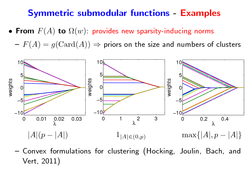 Slide: Symmetric submodular functions - Examples  From F (A) to (w): provides new sparsity-inducing norms 10 5 weights weights 0 5 10 0 10 5 0 5 10 0 weights 1 2 3 10 5 0 5 10 0   F (A) = g(Card(A))  priors on the size and numbers of clusters  0.01  0.02   0.03    0.2    0.4  |A|(p  |A|)  1|A|(0,p)  max{|A|, p  |A|}   Convex formulations for clustering (Hocking, Joulin, Bach, and Vert, 2011)