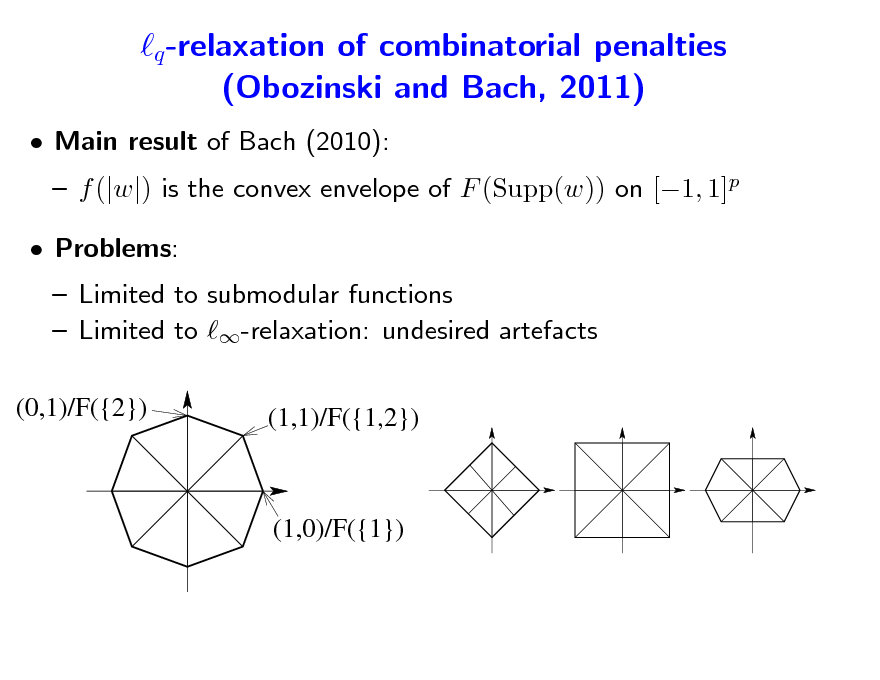 Slide: q -relaxation of combinatorial penalties (Obozinski and Bach, 2011)  Main result of Bach (2010):  Problems:  f (|w|) is the convex envelope of F (Supp(w)) on [1, 1]p   Limited to submodular functions  Limited to -relaxation: undesired artefacts (1,1)/F({1,2})  (0,1)/F({2})  (1,0)/F({1})