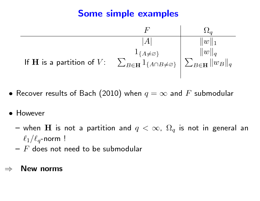 Slide: Some simple examples F |A| q w 1 w q BH wB  If H is a partition of V :  1{A=} BH 1{AB=}  q   Recover results of Bach (2010) when q =  and F submodular  However  when H is not a partition and q < , q is not in general an 1/q -norm !  F does not need to be submodular  New norms