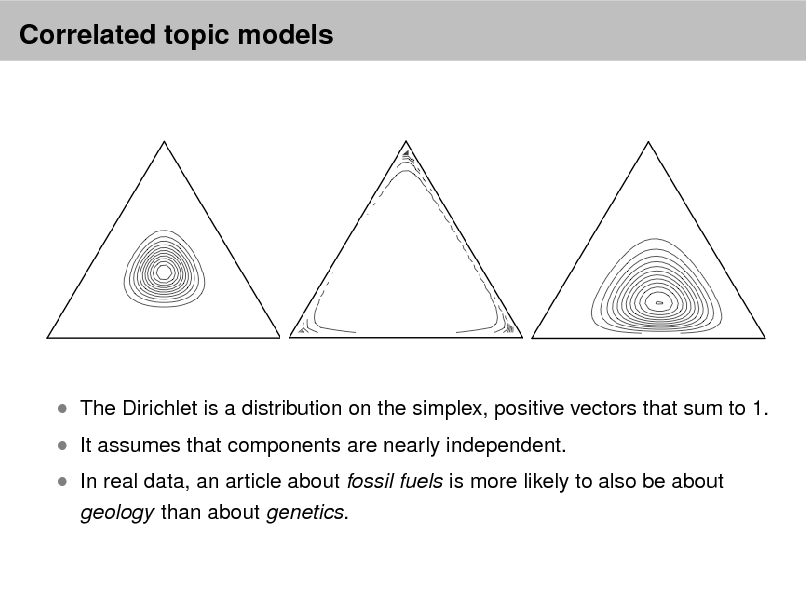 Slide: Correlated topic models   It assumes that components are nearly independent. geology than about genetics.   The Dirichlet is a distribution on the simplex, positive vectors that sum to 1.   In real data, an article about fossil fuels is more likely to also be about