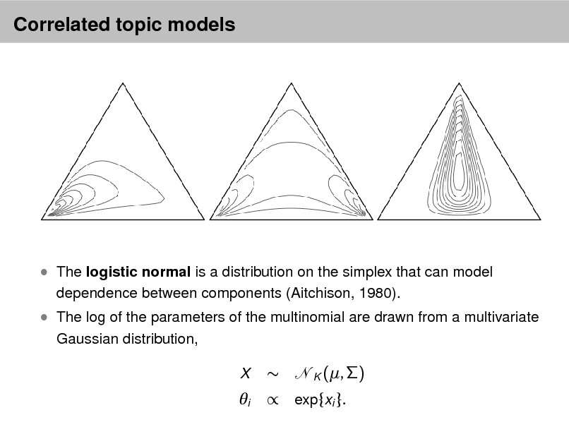 Slide: Correlated topic models   The logistic normal is a distribution on the simplex that can model dependence between components (Aitchison, 1980). Gaussian distribution,   The log of the parameters of the multinomial are drawn from a multivariate X    K (, )  i   exp{xi }.