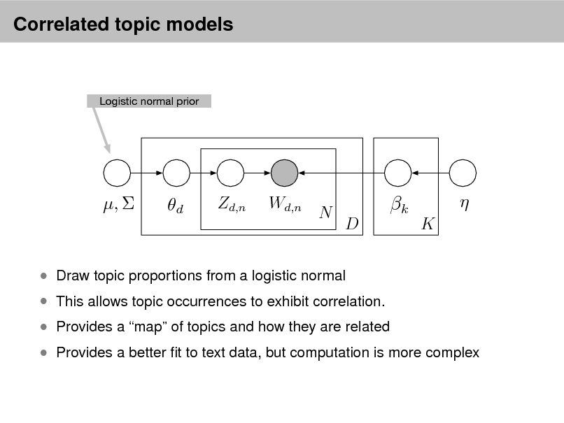 Slide: Correlated topic models  Logistic normal prior  ,   d  Zd,n  Wd,n  N  D  k   K   This allows topic occurrences to exhibit correlation.   Draw topic proportions from a logistic normal   Provides a map of topics and how they are related   Provides a better t to text data, but computation is more complex