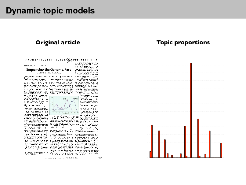 Slide: Dynamic topic models  Original article  Topic proportions