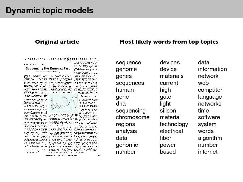 Slide: Dynamic topic models  Original article  Most likely words from top topics  sequence genome genes sequences human gene dna sequencing chromosome regions analysis data genomic number  devices device materials current high gate light silicon material technology electrical ber power based  data information network web computer language networks time software system words algorithm number internet