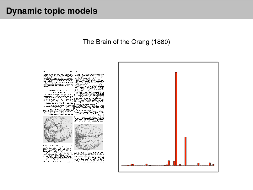 Slide: Dynamic topic models  The Brain of the Orang (1880)