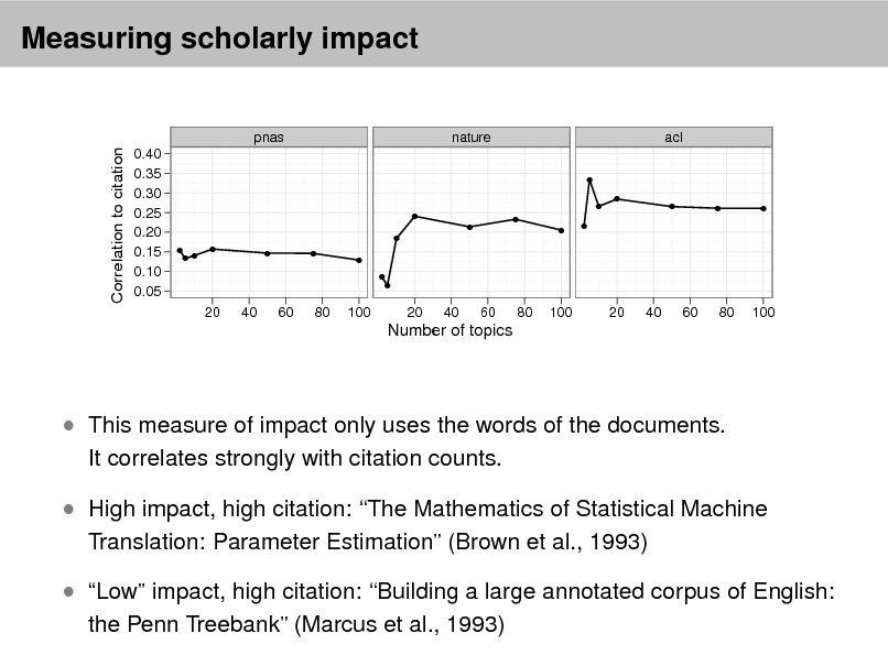 Slide: Measuring scholarly impact  pnas  nature q q q q q q q q q  acl  Correlation to citation  0.40 0.35 0.30 0.25 0.20 0.15 0.10 0.05  q  q  q  q qq  q  q  q  q q q  20  40  60  80  100  20  40  60  80  100  20  40  60  80  100  Number of topics   This measure of impact only uses the words of the documents. It correlates strongly with citation counts.   High impact, high citation: The Mathematics of Statistical Machine Translation: Parameter Estimation (Brown et al., 1993)   Low impact, high citation: Building a large annotated corpus of English: the Penn Treebank (Marcus et al., 1993)