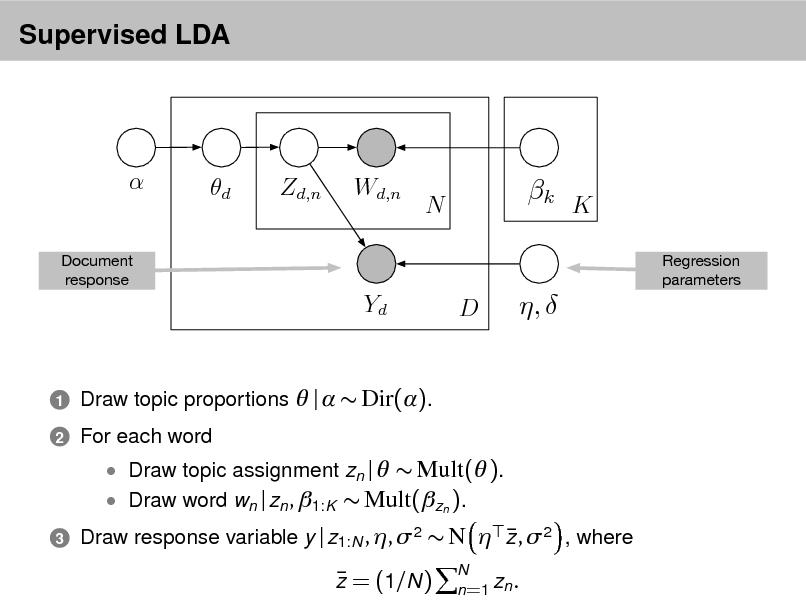 Slide: Supervised LDA   Document response  d  Zd,n  Wd,n  N  k K Regression parameters  Yd  D  ,   1 2  Draw topic proportions  |   Dir(). For each word  Draw topic assignment zn |   Mult( ).  Draw word wn | zn , 1:K  Mult(zn ).  3  Draw response variable y | z1:N , , 2  N  , 2 , where z   = ( 1/ N ) z  N z . n =1 n