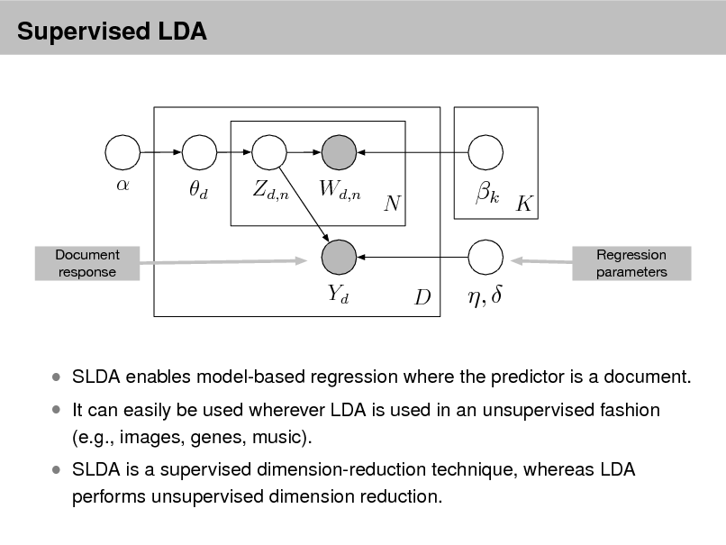 Slide: Supervised LDA   Document response  d  Zd,n  Wd,n  N  k K Regression parameters  Yd  D  ,    It can easily be used wherever LDA is used in an unsupervised fashion (e.g., images, genes, music).   SLDA enables model-based regression where the predictor is a document.   SLDA is a supervised dimension-reduction technique, whereas LDA performs unsupervised dimension reduction.